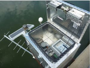 Stream gage at Franklin – The gage is mounted to the side of a bridge over the Great Miami River. The gage uses a radar sensor to measure the distance to the water surface below.