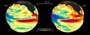 El Nino comparison