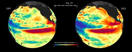 El Nino comparison