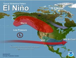 El Nino graphic
